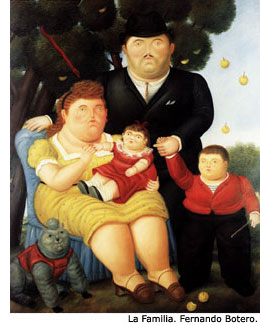familia Botero